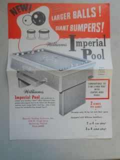 Vintage Williams Deluxe Bank Pool Coin Operated Brochure