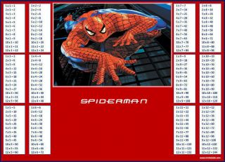 Superhero Learning Maths Times Tables Multiplication Chart KS2