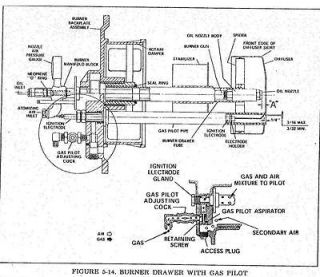 Cleaver Brooks Wiring Diagram