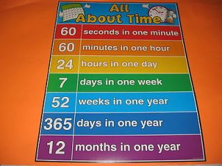 ALL ABOUT TIME Math Poster Educational Classroom Chart NEW