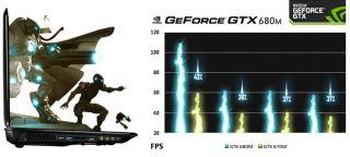 MSI GT Series GT70 0NE 276US Notebook Intel Core i7