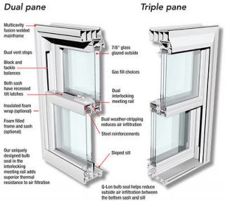 New Energy Efficient Double Hung Vinyl Replacement Windows with Low E