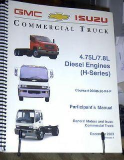 2004 GMC ISUZU 4HE1 TC 4.75L & 7.8L TURBO DIESEL ENGINE FACTORY MANUAL