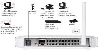 Netgear WG602 V4 Wireless Access Point Bridge WiFi Network Repeater