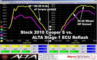Alta Cobb Accessport ECU Tune Mini Cooper s JCW 07