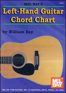left handed guitar chord chart