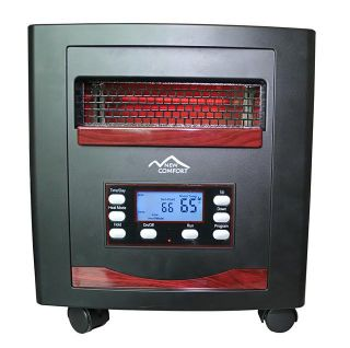Heat this could be the worlds most energy efficient electric heater