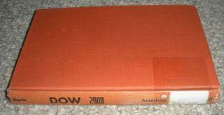 1966 Dow 2000 Bull Market Stock Market Wall Street Dow Jones