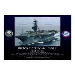 This beautifully designed USS Ronald Reagan (CVN 76) Aircraft Carrier