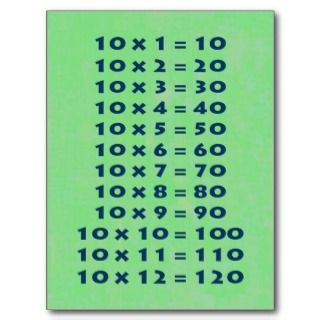 10 Times Table Collectible Postcard