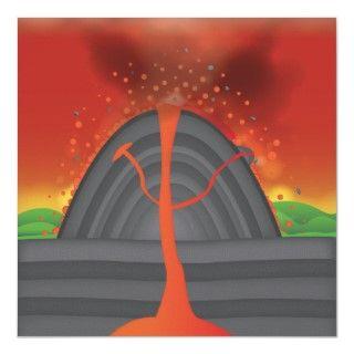 Volcano Diagram Print