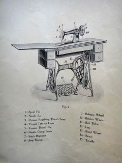 Antique Singer Sewing Machine No 15 30 Instruction Book Manual