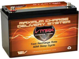 VMAX ST137 John Deere Farm Equip Tractor Battery